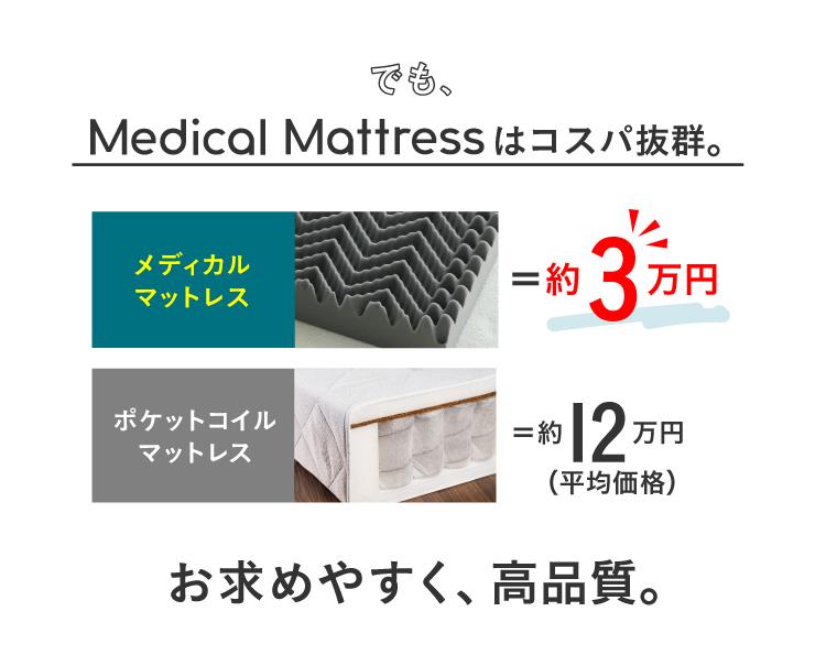 でも、Medical Mattressはコスパ抜群