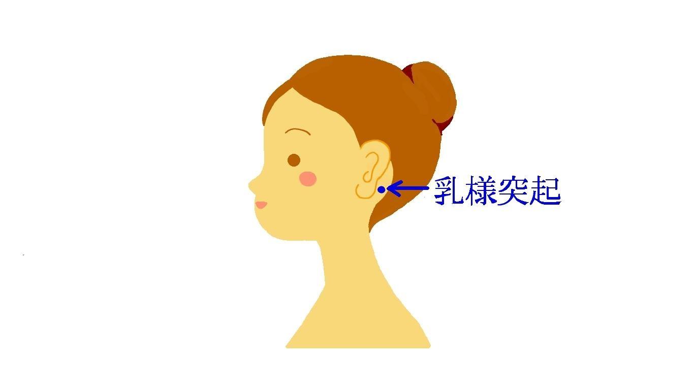 【すぐできる天気痛対策】雨が降るたびに頭痛がする人は耳を刺激する!